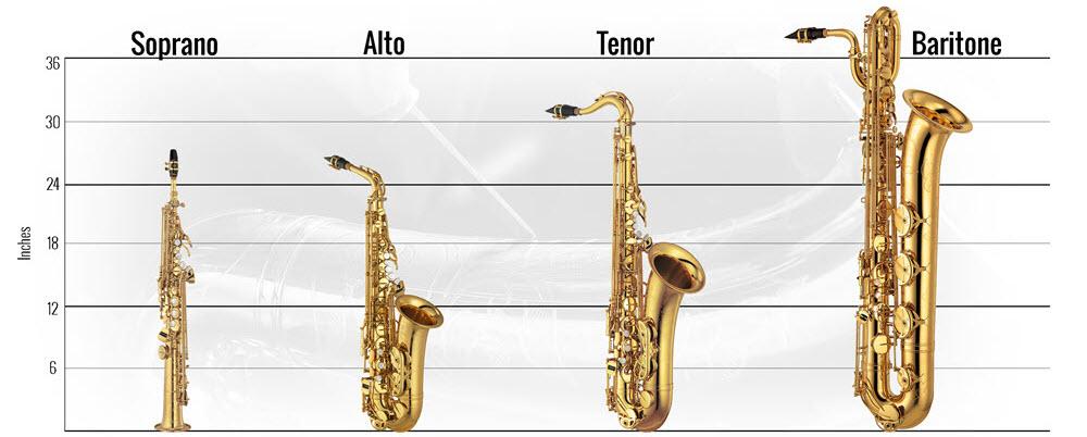 Štirje najpogostejši tipi saksofonov