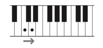 Del klaviature z dvema označenima tipkama in puščico